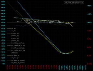 ■L55-h01-03時間的影響を排除したスマイルカーブ