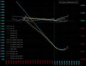■L55-h04-03時間的影響を排除したスマイルカーブ