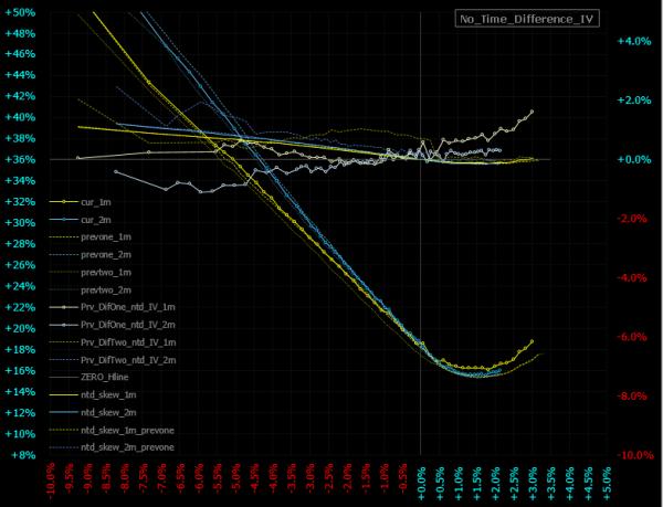 ■L54-h09-03時間的影響を排除したスマイルカーブ