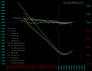 ■L55-h02-03時間的影響を排除したスマイルカーブ