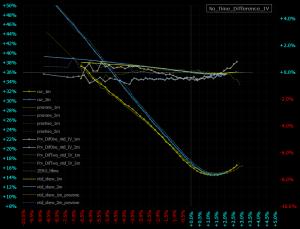 ■L55-h03-03時間的影響を排除したスマイルカーブ