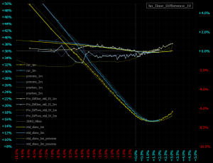 ■L54-h04-03時間的影響を排除したスマイルカーブ