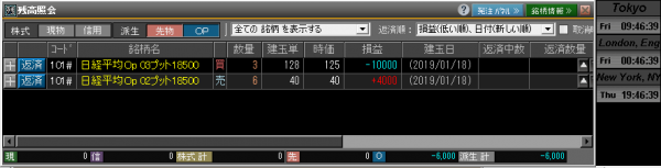 ■L54-h01-03日経225オプションポジション残高