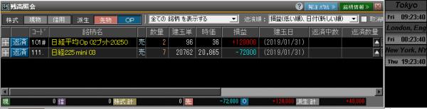 ■L56-h03-04日経225オプションポジション残高