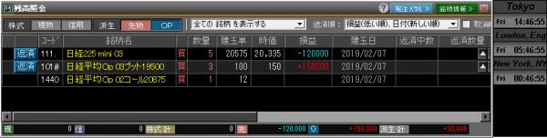 ■L57-h02-05日経225オプションポジション残高