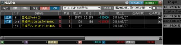 ■L57-h03-05日経225オプションポジション残高