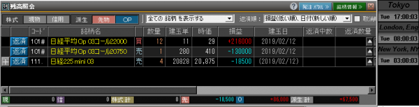 ■L58-h04-05日経225オプションポジション残高