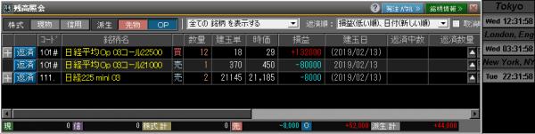 ■L59-h03-05日経225オプションポジション残高