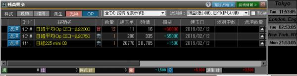 ■L58-h02-05日経225オプションポジション残高