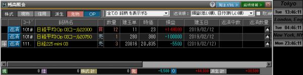 ■L58-h03-05日経225オプションポジション残高