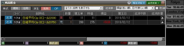 ■L58-h01-05日経225オプションポジション残高