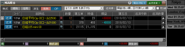 ■L59-h02-05日経225オプションポジション残高
