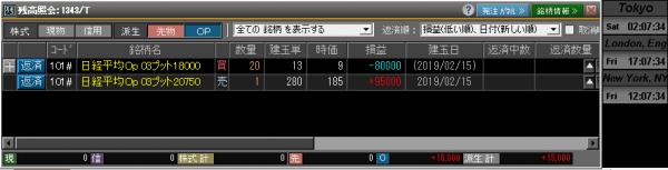■L60-h02-05日経225オプションポジション残高