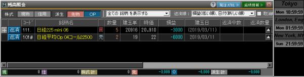 ■L63-h01-07日経225オプションポジション残高
