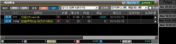 ■L68-h01-05日経225オプションポジション残高