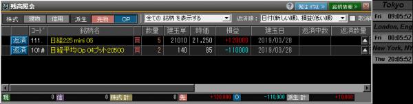 ■L69-h02-05日経225オプションポジション残高