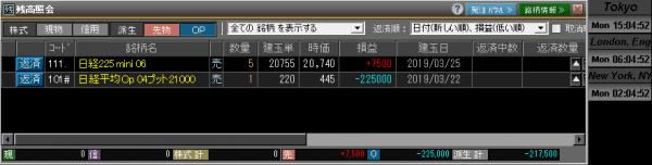■L66-h04-05日経225オプションポジション残高