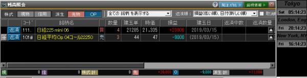 ■L64-h02-05日経225オプションポジション残高