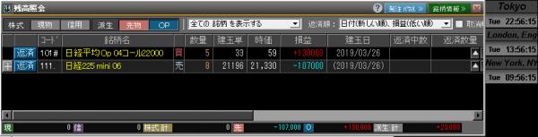 ■L67-h04-05日経225オプションポジション残高