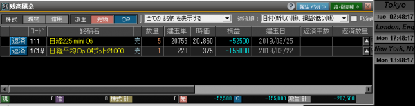 ■L66-h05-05日経225オプションポジション残高