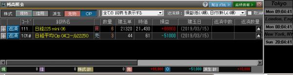 ■L64-h03-05日経225オプションポジション残高