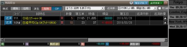 ■L68-h02-05日経225オプションポジション残高