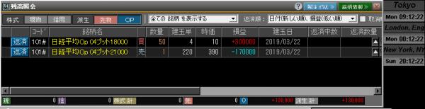 ■L66-h02-05日経225オプションポジション残高
