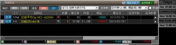 ■L67-h05-05日経225オプションポジション残高