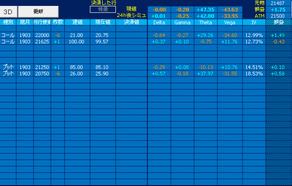 ■L62-h01-07日経225オプションポジション残高
