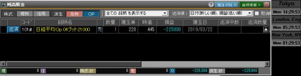 ■L66-h03-05日経225オプションポジション残高