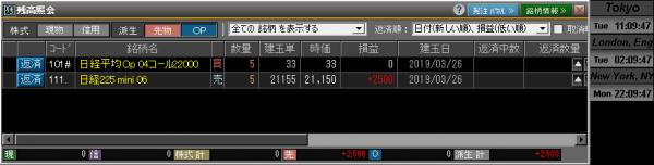 ■L67-h01-05日経225オプションポジション残高