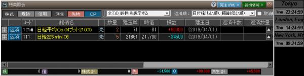 ■L70-h04-05日経225オプションポジション残高