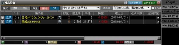 ■L70-h08-05日経225オプションポジション残高
