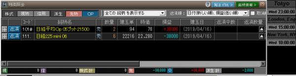 ■L71-h02-05日経先物225オプションポジション残高