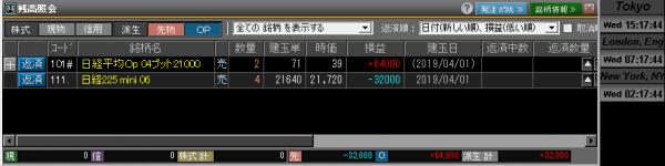 ■L70-h03-05日経225オプションポジション残高