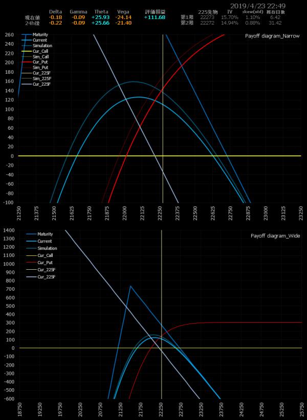 ■L71-h06-04損益図ペイオフダイアグラム