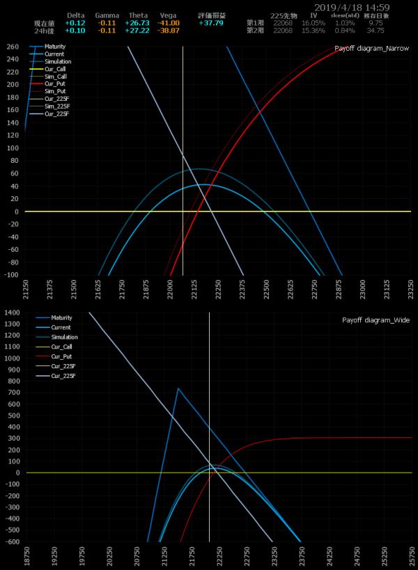 ■L71-h03-04損益図ペイオフダイアグラム