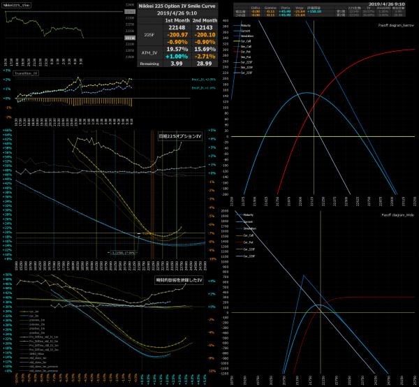 ■L71-h09-02日経225オプションIVスマイルカーブ/損益図ペイオフダイアグラム