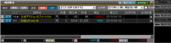 ■L71-h05-05日経225先物オプションポジション残高
