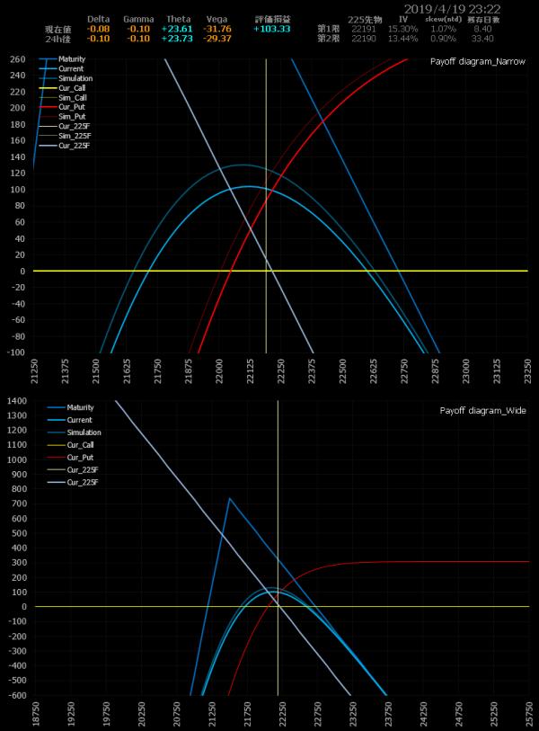 ■L71-h04-04損益図ペイオフダイアグラム