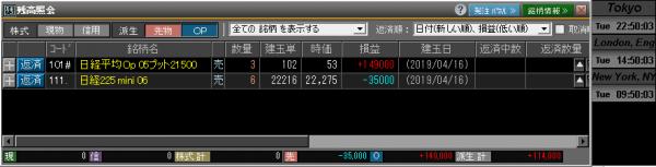■L71-h06-05日経225先物オプションポジション残高