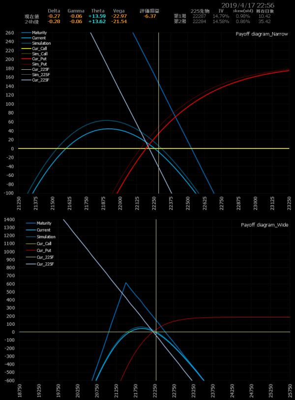 ■L71-h02-04損益図ペイオフダイアグラム