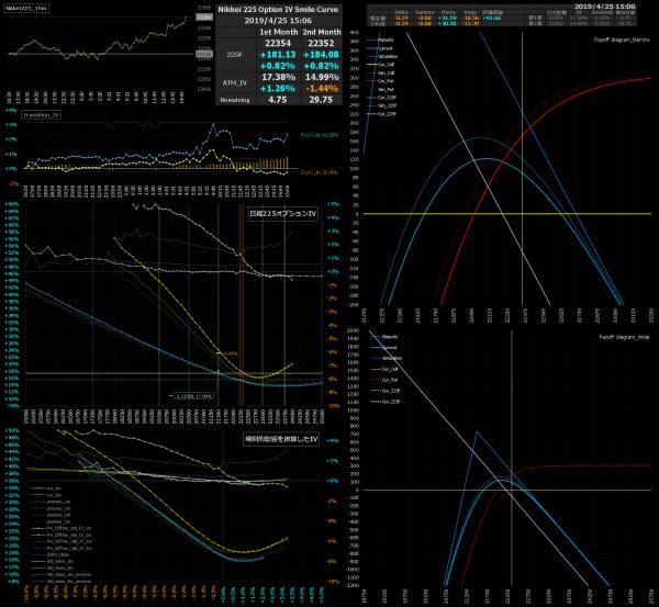 ■L71-h08-02日経225オプションIVスマイルカーブ/損益図ペイオフダイアグラム