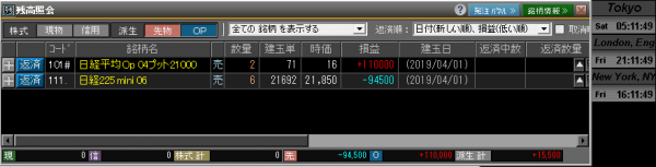 ■L70-h05-06日経225オプションポジション残高