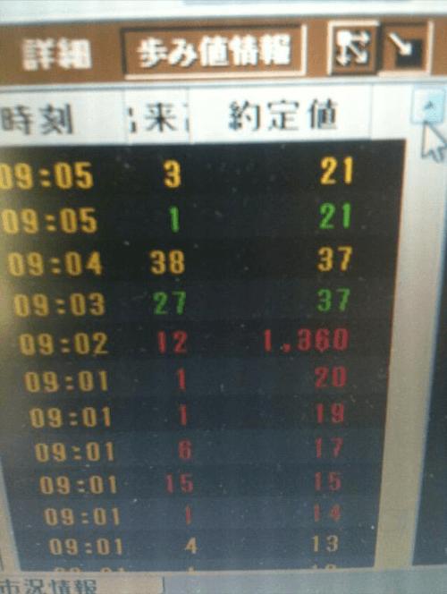 ⑤【3.11東日本大震災】3月14日4月限コール10500