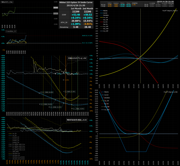 ■L72-h02-02日経225オプションIVスマイルカーブ/損益図ペイオフダイアグラム