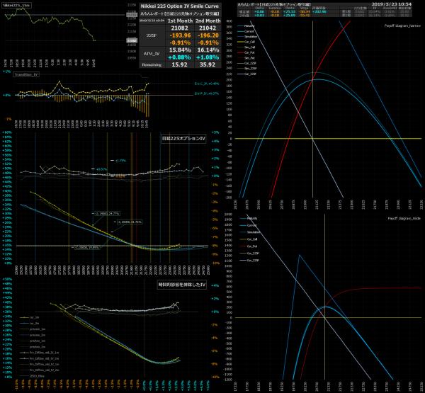 ■L74-h09-02日経225オプションIVスマイルカーブ/損益図ペイオフダイアグラム