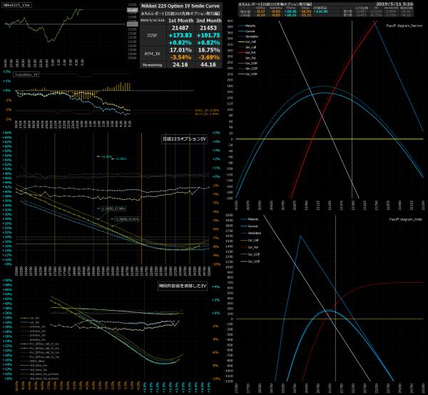 ■L73-h04-02日経225オプションIVスマイルカーブ/損益図ペイオフダイアグラム