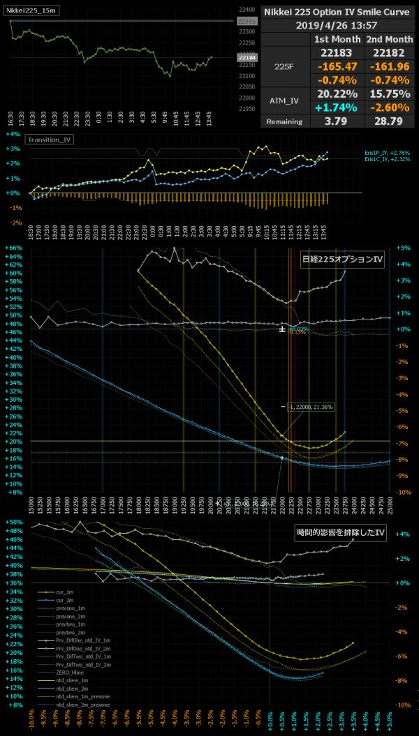■L72-h01-02日経225オプションIVスマイルカーブ/損益図ペイオフダイアグラム