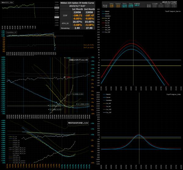 ■L72-h03-02日経225オプションIVスマイルカーブ/損益図ペイオフダイアグラム